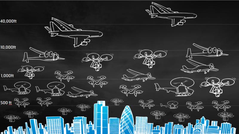 Drone header image
